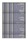Curso Dpto CodMateria CodSistema Materia CP 139 LMOD 1377 ... - Page 6