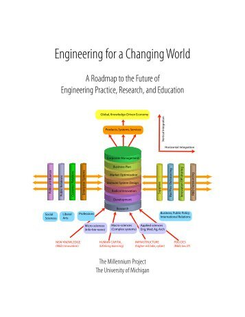 Engineering for a Changing World - The Millennium Project ...