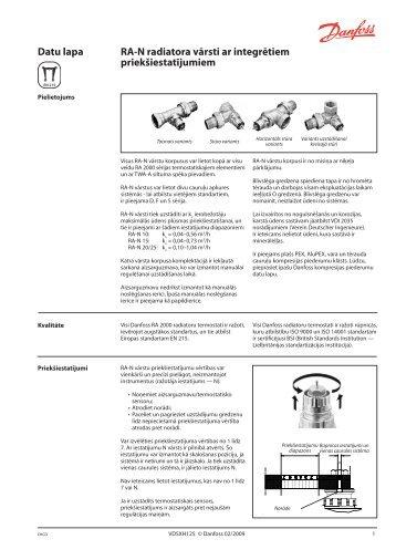 Datu lapa RA-N radiatora vārsti ar integrētiem priekšiestatījumiem