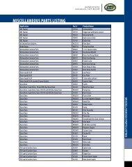 misCellaneous parts listing - Zep Equipment