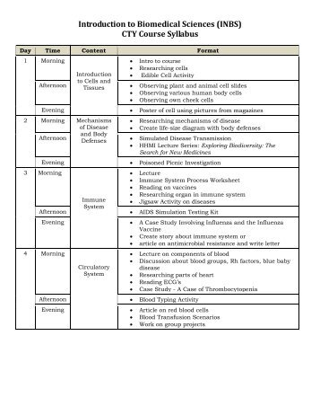Introduction to Biomedical Sciences (INBS) CTY Course Syllabus