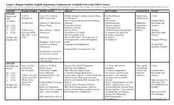 Lisgar Collegiate Institute, English Department Continuum for ...