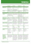 Eye Tracking Technology - Cerebral Palsy Alliance - Page 7