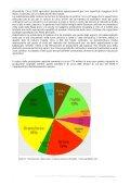 rev VALEricerca mercato italia cap123 - Consorzio Italiano ... - Page 6