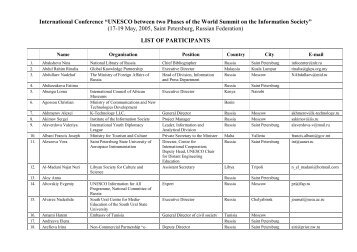 List of Participants - Conferences IFAP