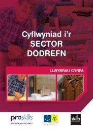 Cyflwyniad i'r sector Dodrefn, Deunyddiau - Proskills
