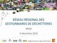 Présentation de la thématique accès - Agence régionale pour l ...