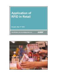 Application of RFID in Retail - Barcode Datalink