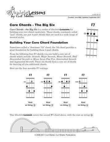 To Guitar Chords Curt Sheller