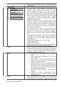 Minutes of the Senate Meeting on 28th May 2012 - Corby Business ... - Page 2