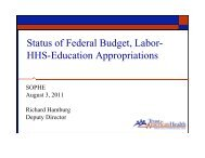Status of Federal Budget, Labor- HHS-Education Appropriations