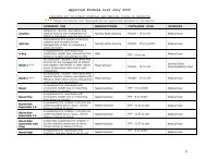 Virginia wic eligible formulas and medical foods or