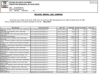 Relatório de Compras 03/2010 - AMMOC