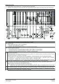 7451 Gas Burner Controls LFL1... - California Boiler - Page 3