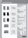 piani cottura - Formul.ru - Page 6