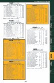 1923(7-2-1, .778) Third (tie), National Football League ... - Packers - Page 2