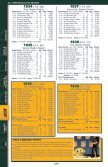 1923(7-2-1, .778) Third (tie), National Football League ... - Packers - Page 3