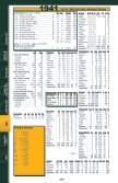 1923(7-2-1, .778) Third (tie), National Football League ... - Packers - Page 5