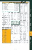 1923(7-2-1, .778) Third (tie), National Football League ... - Packers - Page 6