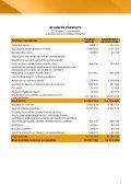 Finanšu rādītāji par 2012.gada 4.ceturksni - Baltikums - Page 3