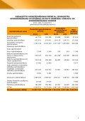 Finanšu rādītāji par 2012.gada 4.ceturksni - Baltikums - Page 4