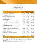 Finanšu rādītāji par 2012.gada 4.ceturksni - Baltikums - Page 5
