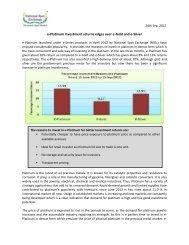 e-Platinum investment returns edges over e-Gold and e-Silver