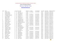 9/30/12 Wineglass Marathon Results by: Auyer Race Timing www ...