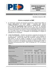 Resultados Agosto de 2008 - Ministério do Trabalho e Emprego