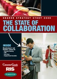 state of collaboration - RIS News