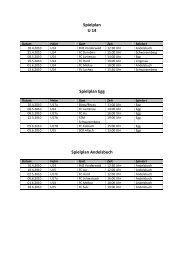 Spielplan Andelsbuch - FC Brauerei Egg