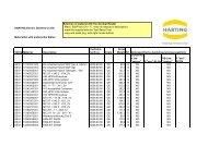 Materiallist DE41 2009 with preferential status