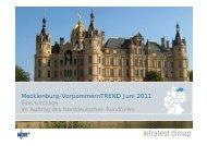 Mecklenburg-VorpommernTREND Juni 2011
