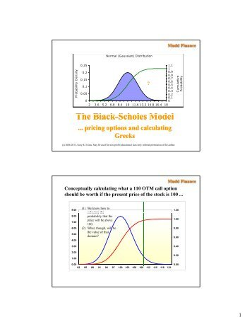 The Black-Scholes Options Pricing Model Lecture 9
