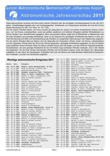 Wichtige astronomische Ereignisse 2011 - Linzer Astronomische ...