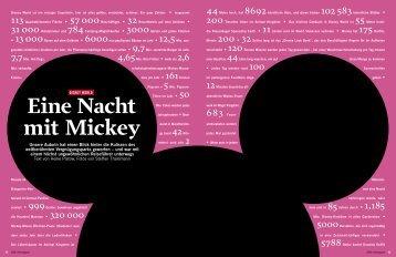 ADAC Reisemagazin - Heike Platow