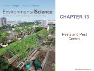Ch. 13: Pests and pest control