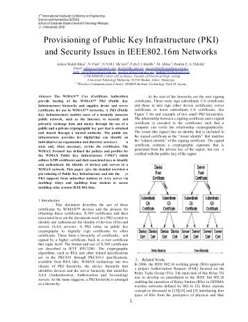 Provisioning of Public Key Infrastructure (PKI) - trg utm mimos coe ...