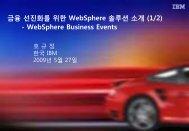 WebSphere Business Events - IBM