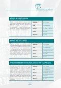 plazo de inscripción horario de inscripción lugar realización - Page 5