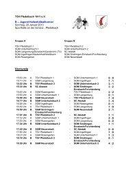Ergebnisse B-Jugend - TSV Pfedelbach