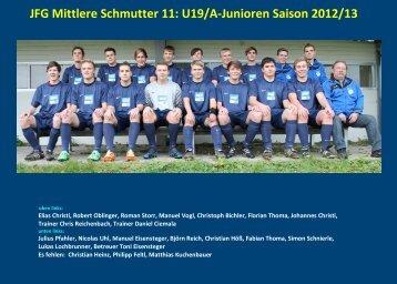 JFG Mittlere Schmutter 11 - JFG Wittelsbacher Land