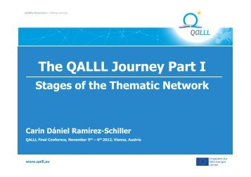 Stages of the thematic network - QALLL