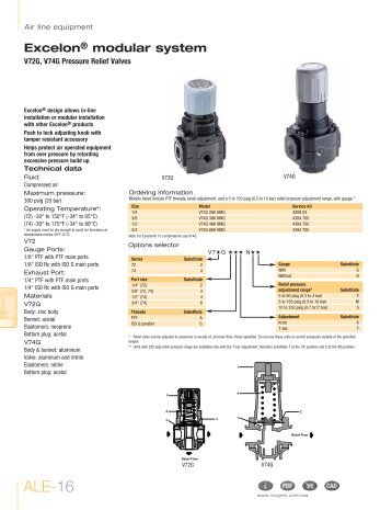 Excelon Press Relief Valves - Chester Paul Company
