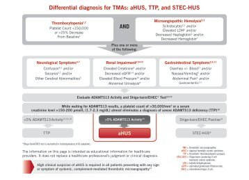TTP vs. aHUS