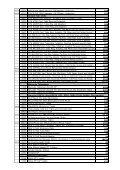 VIXEN – 2008 VIXEN - Page 3