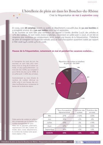 Synthese hotellerie de plein air 2009 - Accueil - Bouches du Rhône