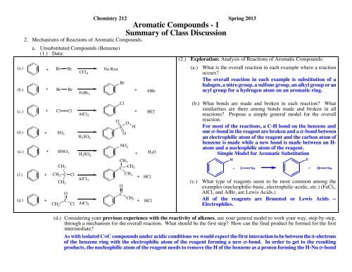 Aromatic Compounds - 1 Summary of Class Discussion