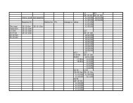 L1 W1 35-15-0m 30-15-15m lmtmc predicted baseline 11/19/05 10 ...