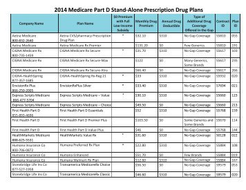 2012 Medicare Part D Stand-Alone Prescription Drug Plans